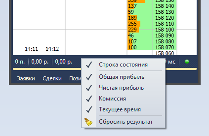 Вышел EasyScalp 2.2