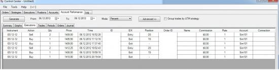 Ориентиры работы с e-mini S&P 500 на пятницу .