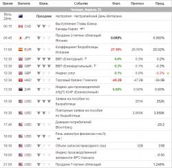 e-mini S&P 500 . Четверг 25.04.2013