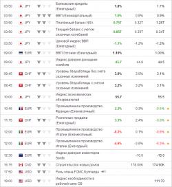 e-mini S&P 500.Понедельник. прогноз.