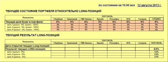 ММВБ. Прогноз ближайших сессий. Обзор системных сигналов за период 05.07.13-09.08.13.
