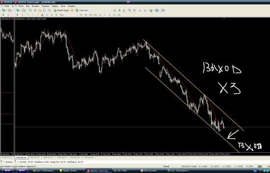 Евро в догонку