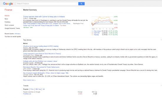 Где и как скачать маркет-данные по американскому рынку. Решение.