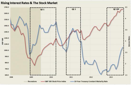 влияние QE на стаки заимствования