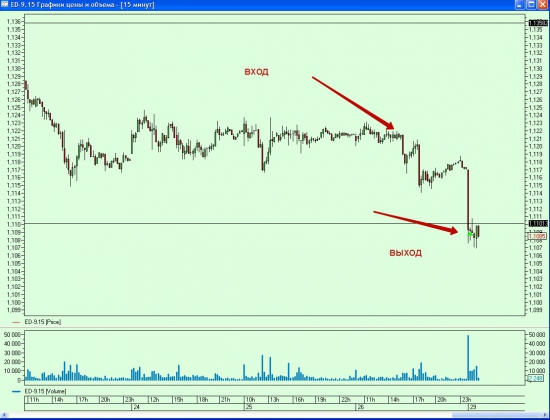 Евро, отхватил кусок)