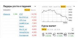 www.finam.ru от 15.04.2013