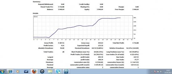Мой скромный результат 3900% за 20 дней!
