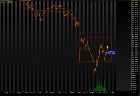 Ежедневный обзор рынка на 24 Марта  2014 года