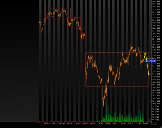 Ежедневный обзор рынка на 9 Апреля 2014 года