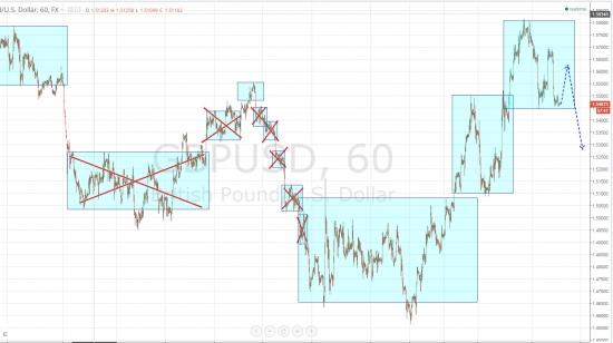 Ежедневный обзор рынка на 26 Мая 2015 года