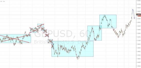 Ежедневный обзор рынка на 18 Июня 2015 года