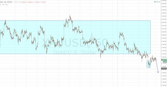 Ежедневный обзор рынка на 13 Июля 2015 года