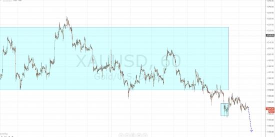 Ежедневный обзор рынка на 15 Июля 2015 года