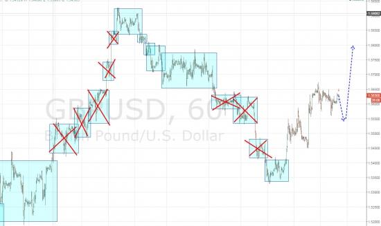 Ежедневный обзор рынка на 17 Июля 2015 года