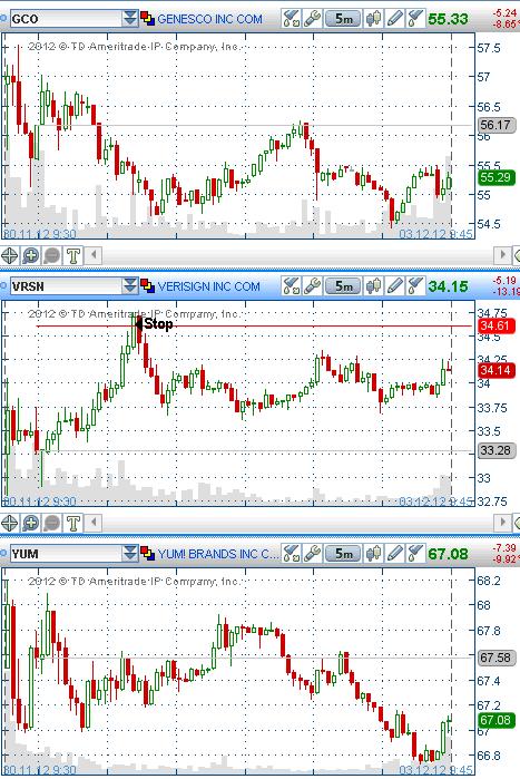 30 ноября - опять минус, надоел уже этот позитив на рынке...