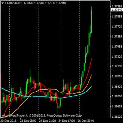 А что за сюрприз с евро и индексом бакса?