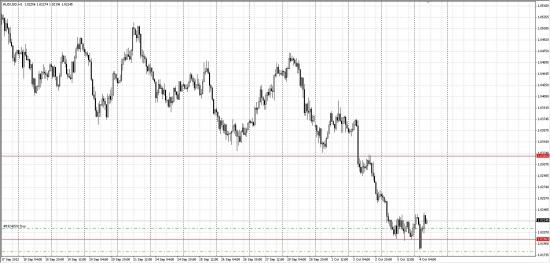 Австралийский доллар покупка от текущих цен