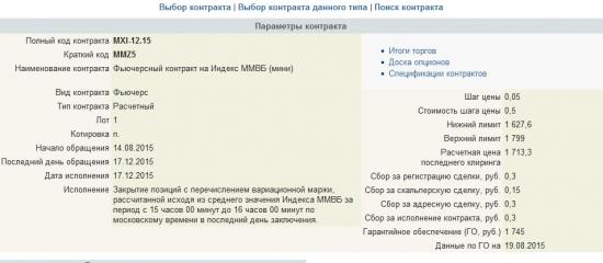 фьючерсный контракт МВБ мини