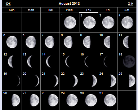 Фазы Луны говорят за лонг.