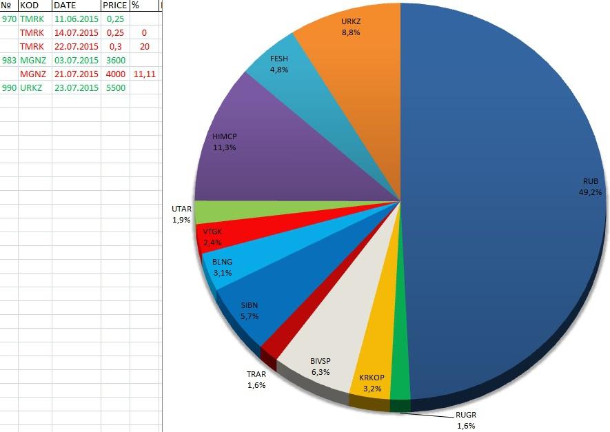 Как формируется рынок форекс