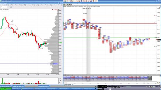 Trade CL and ES