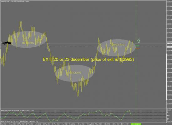 План :) EUR/USD