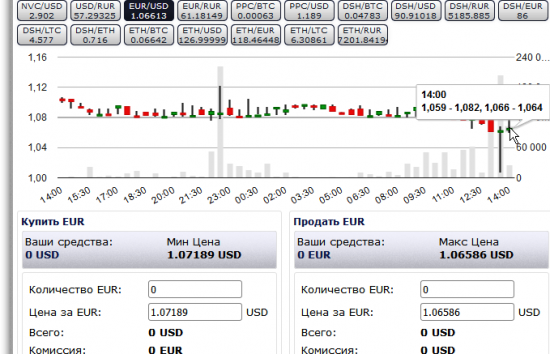 Арбитраж. EURUSD торговля 27 мая