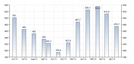 Украина: Экономический срез