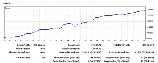 Отток продолжился, но это не помешало рынку вырасти.