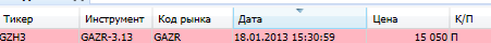 Газпром. Поехали!.