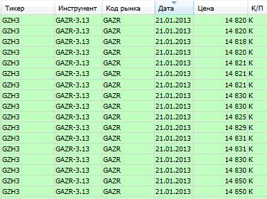 Газпром -народное достояние. Стакан GZH3
