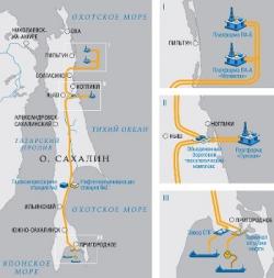 Вот нельзя просто так, взять и договориться!!!  Газпром VS Роснефть.