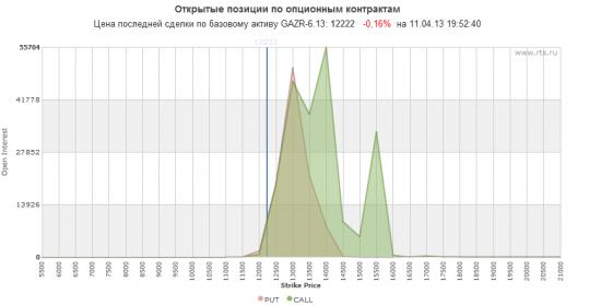 Еще два рубля вниз и никому платить ненадо)))