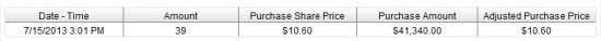 Голдман предполагает снижение цены акций Тесла Моторс до 84$