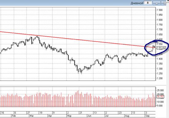 Банк Японии присоединился к ФРС, увеличив покупки активов. Кругом КУЕ