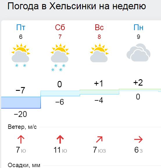 Прогноз погоды село александровское томская область