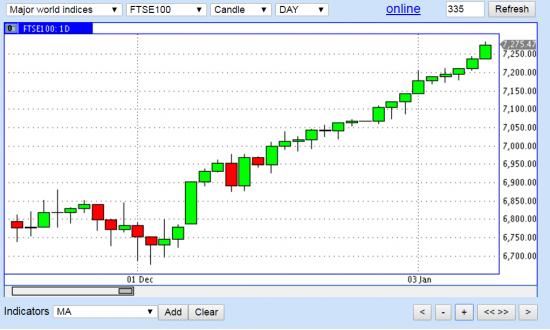Ри, ММВБ, Си, Нефть мысли по рынку.