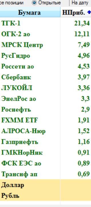 Тактика торговли 30.03.17