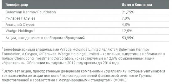 Сергей Швецов ,возглавит Службу по финансовым рынкам.