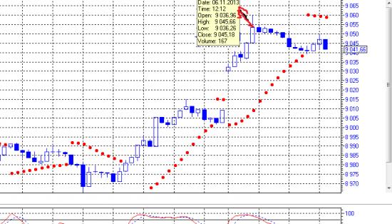 Газпром,там появился крупный продавец?