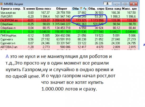 А лучше купить сразу Газпром на 1 млн лотов.Магия числа 1.000.000