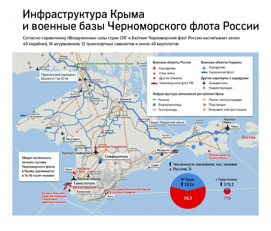 Крым.....как может быть.