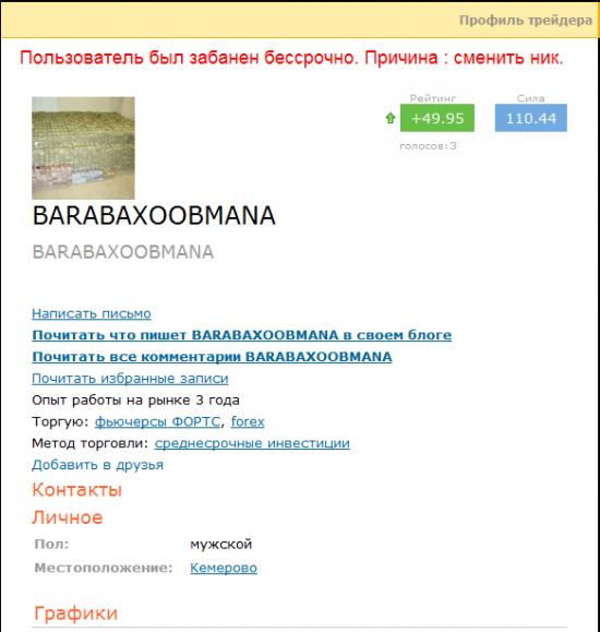 Полиция нравов по Смартлабовски )))