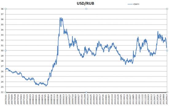 Самый перспективный актив - доллар США ч.2!