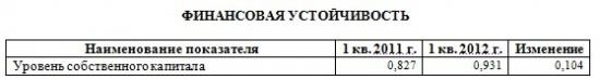 """ОАО """"ТМК"""" компания вылезла из убытков!"""