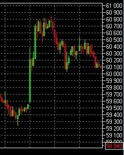 Выплаты Роснефти и доллар!