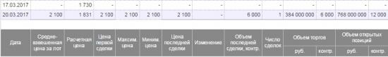 Сегодня кто-то захеджировался на 48 млн. Евро!