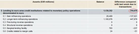 Центральные банки - главные ориентиры...