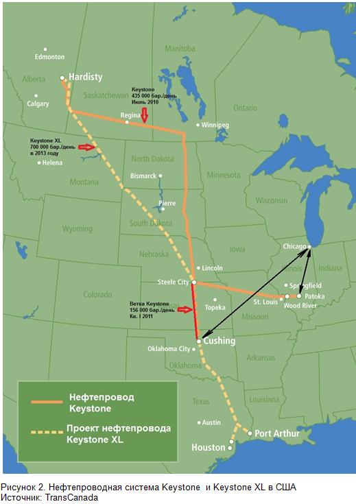 Рынок нефтепроводов США: борьба за Мексиканский залив