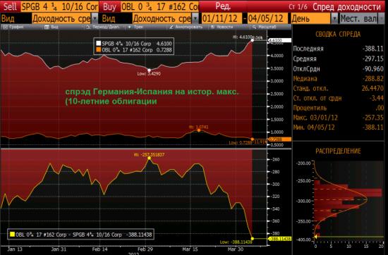 Кредитный рынок Европы на грани слома